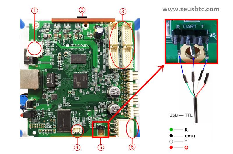 Accesorio de reparación de chips Antminer