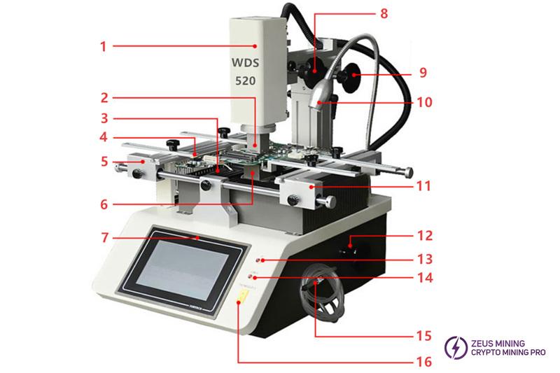 Estación de reparación de placa base de infrarrojos BGA