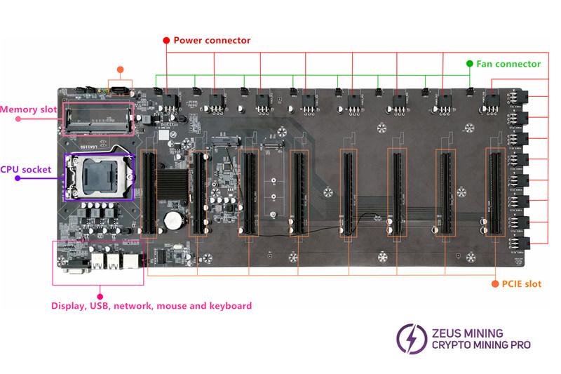 Placa base de minero GPU